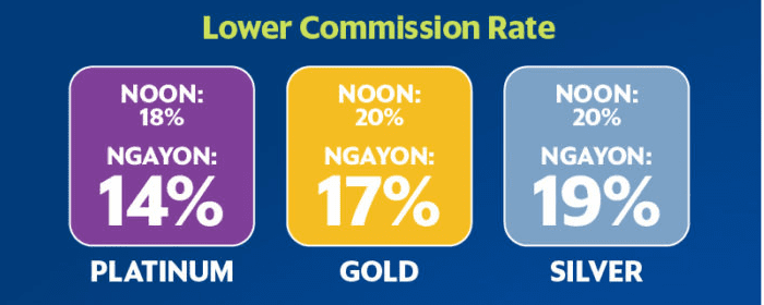 lower-commission-rate
