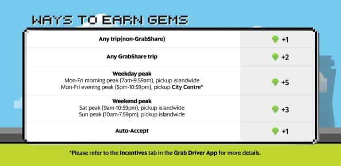 Grab Missions Scheme | Grab SG