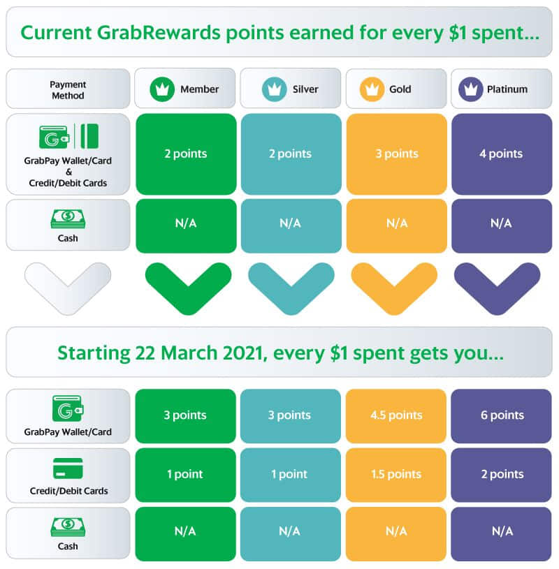 Mfc Reward Points