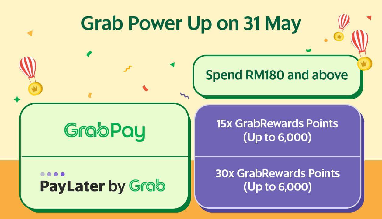 grabpay_powerup_may_table