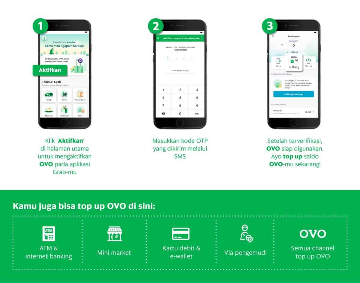 Aktifkan OVO Sekarang, Naik Grab Cuma Rp1! | Grab ID
