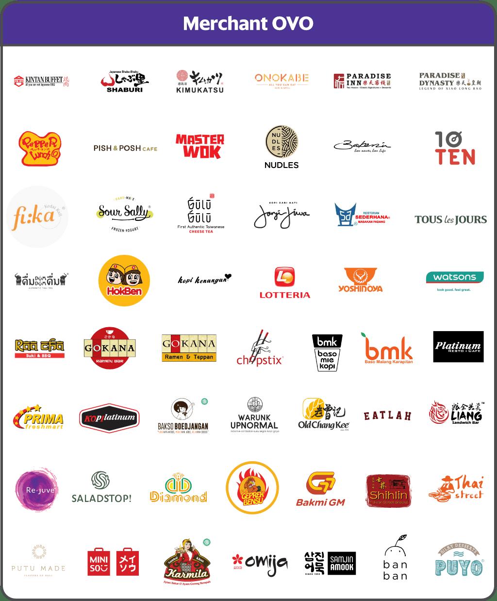 Merchant list OVO Payday Promo