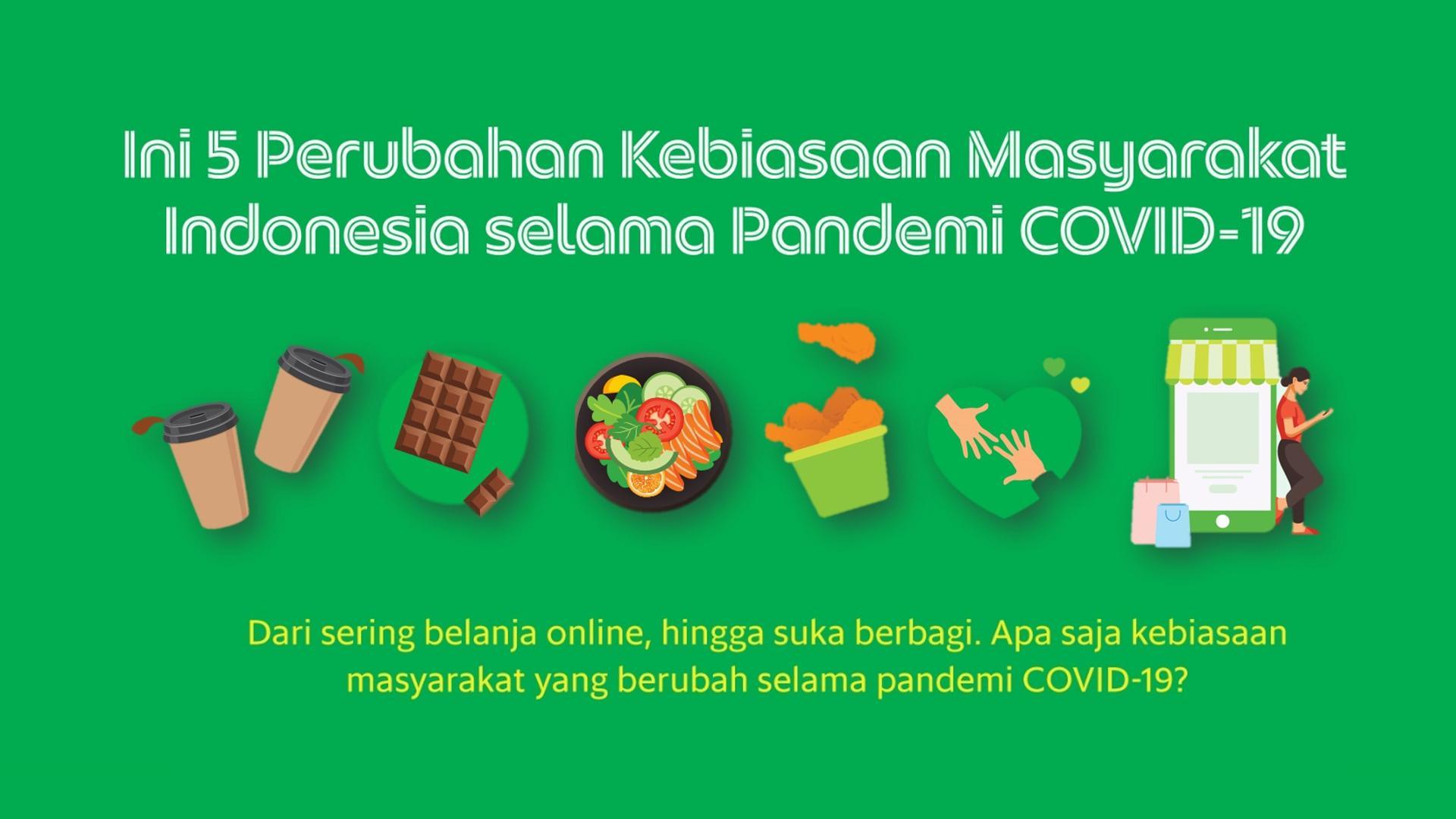 Perubahan Gaya Hidup Masyarakat Indonesia Di Tengah Pandemi Covid 19 Grab Id